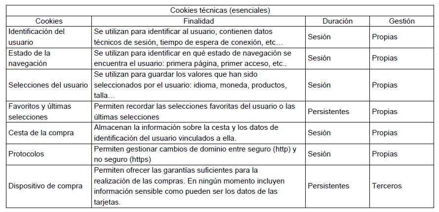 cookies-tecnicas